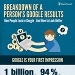 google-results-personal-thumb