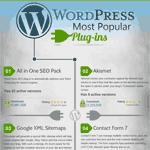 wordpress-most-popular-plugins-thumb